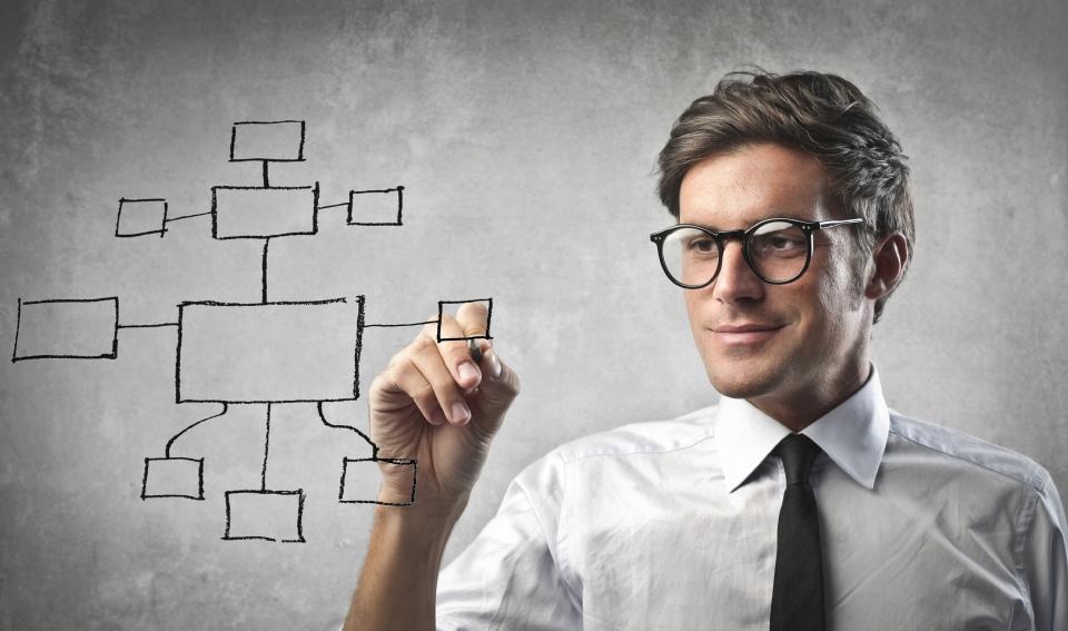 Online partnervermittlung bewertung